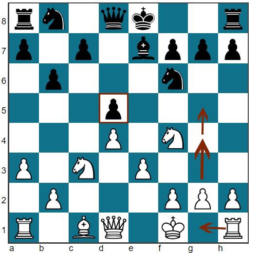 Mihail Botvinnik's historical move