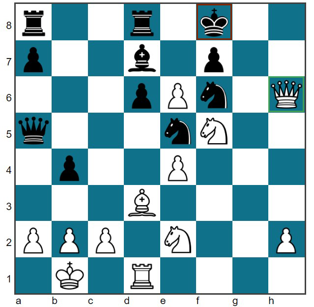 Dolmatov's move